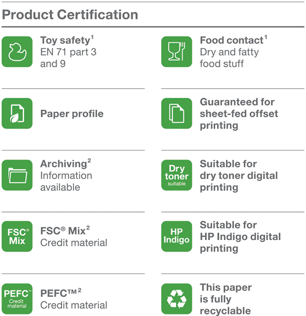 Magno Product certification