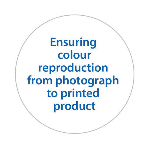 ensuring colour reproduction from photo to print